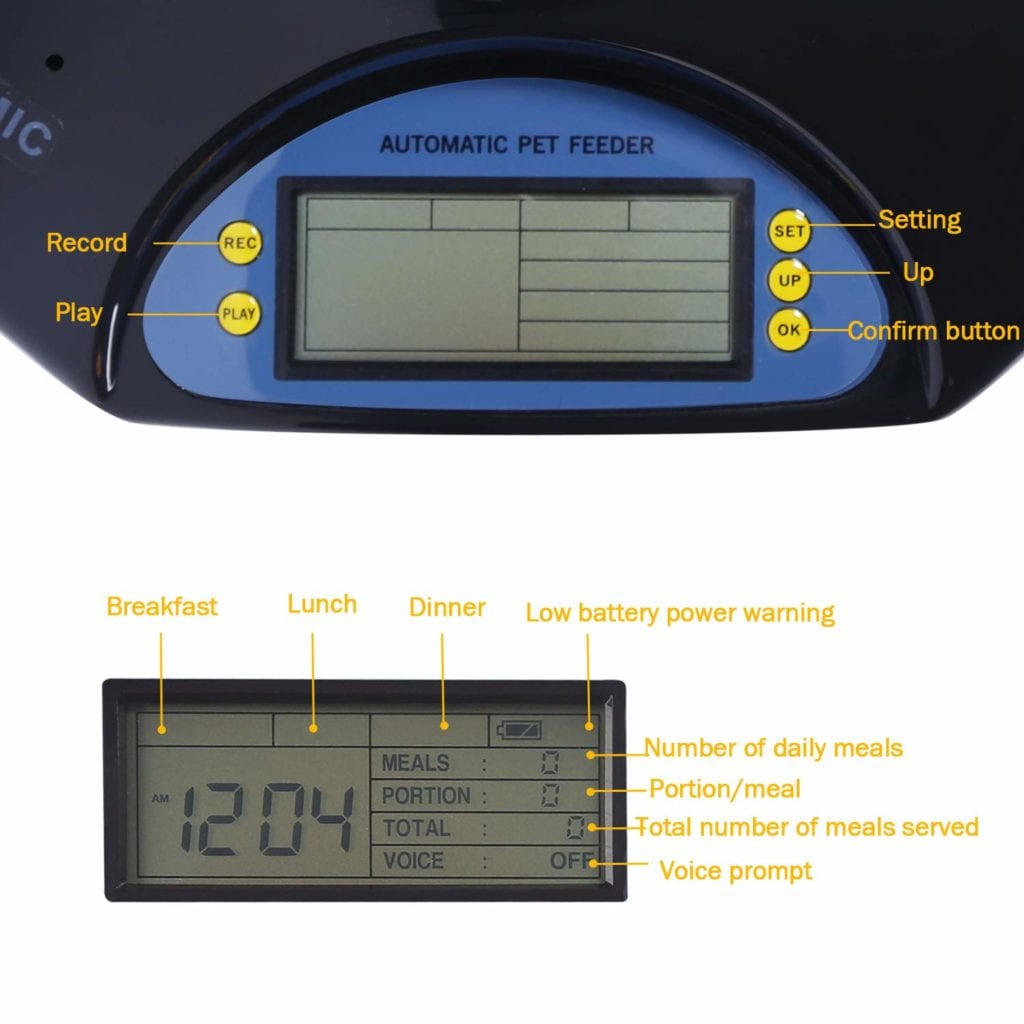 Vista de la pantalla de un comedero automático